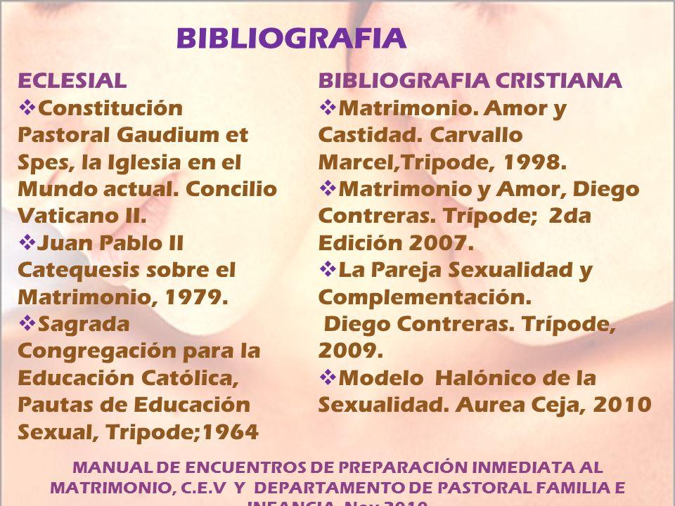 BIBLIOGRAFIA ECLESIAL