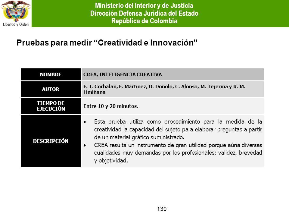 Pruebas para medir Creatividad e Innovación