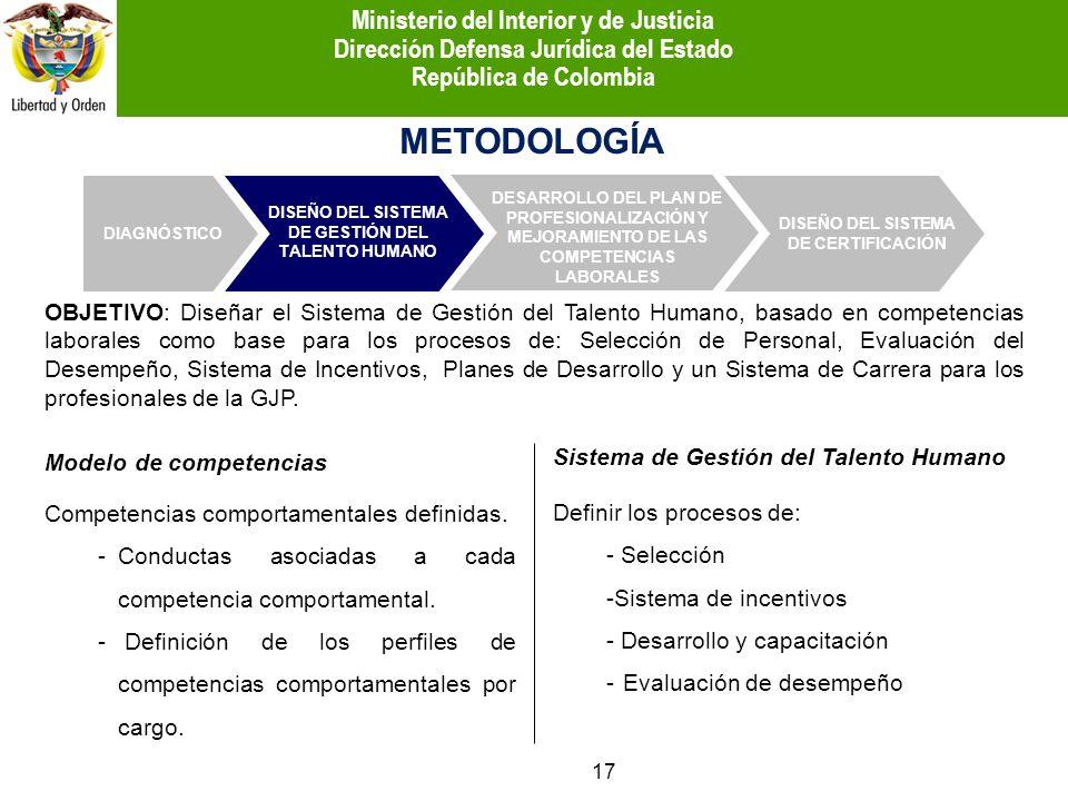 METODOLOGÍA Ministerio del Interior y de Justicia
