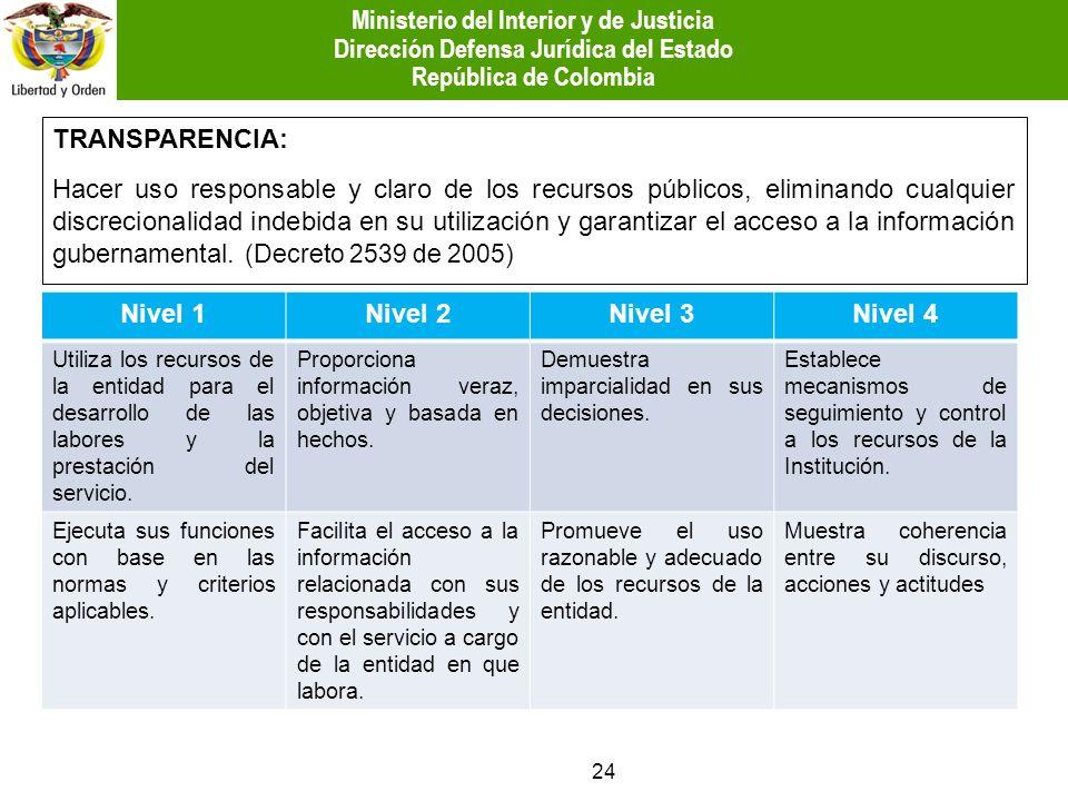 Ministerio del interior y de justicia ppt descargar for Transparencia ministerio del interior