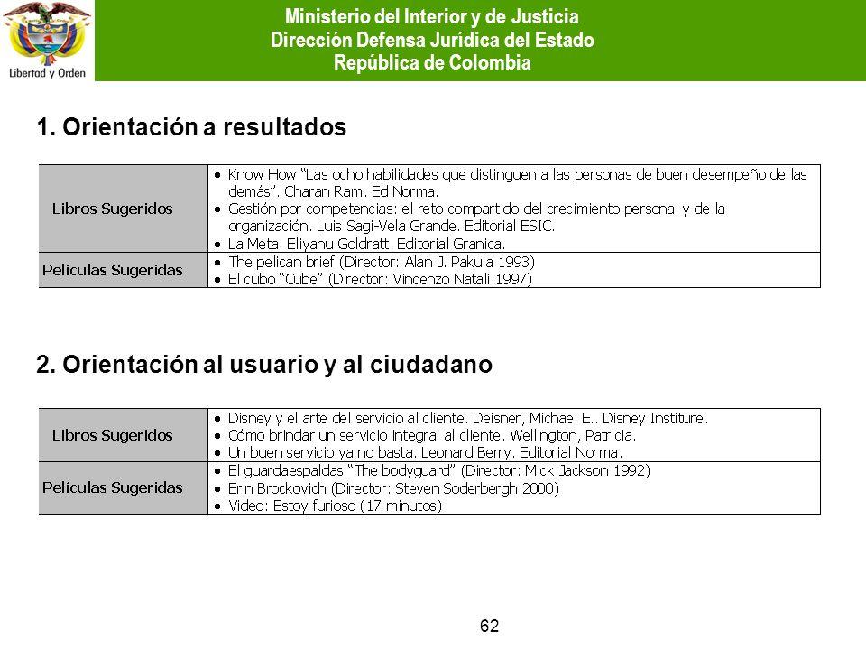 1. Orientación a resultados