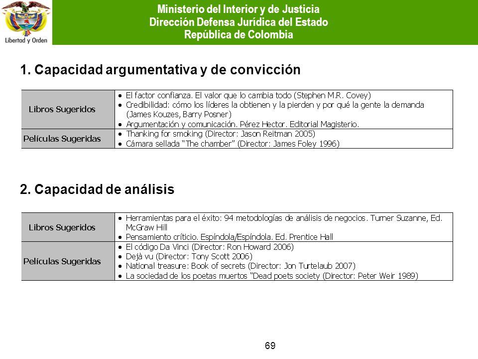 1. Capacidad argumentativa y de convicción
