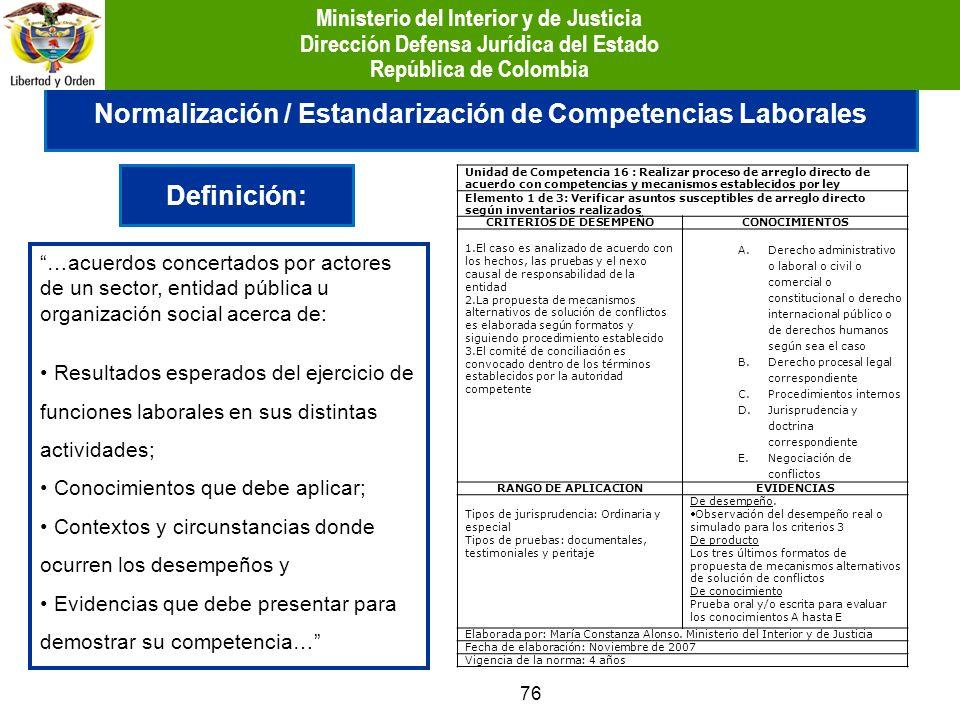 Normalización / Estandarización de Competencias Laborales Definición: