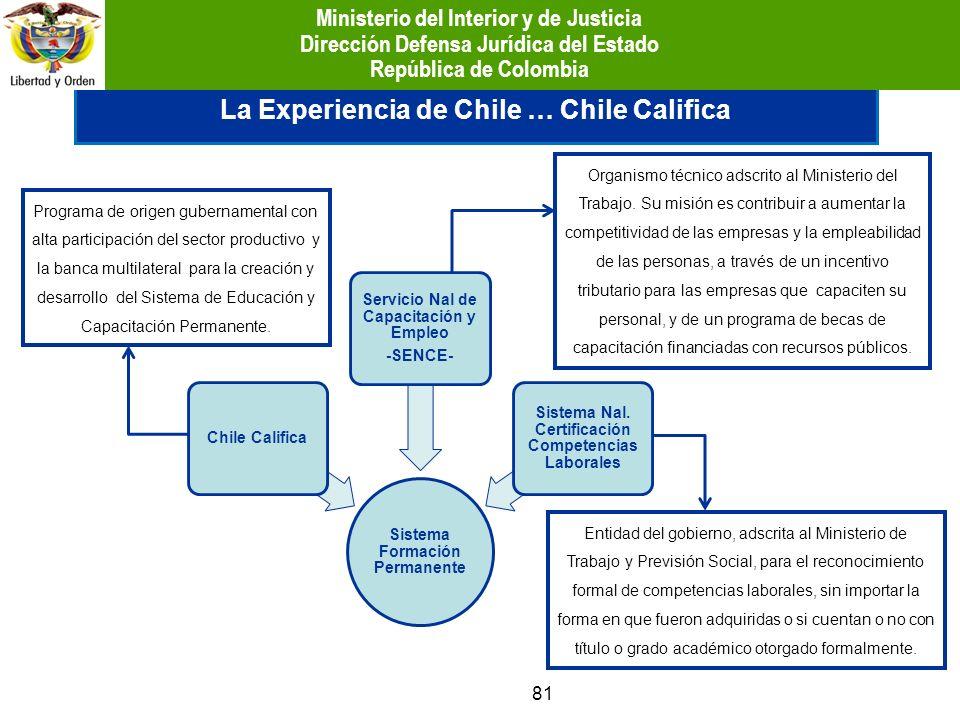 La Experiencia de Chile … Chile Califica