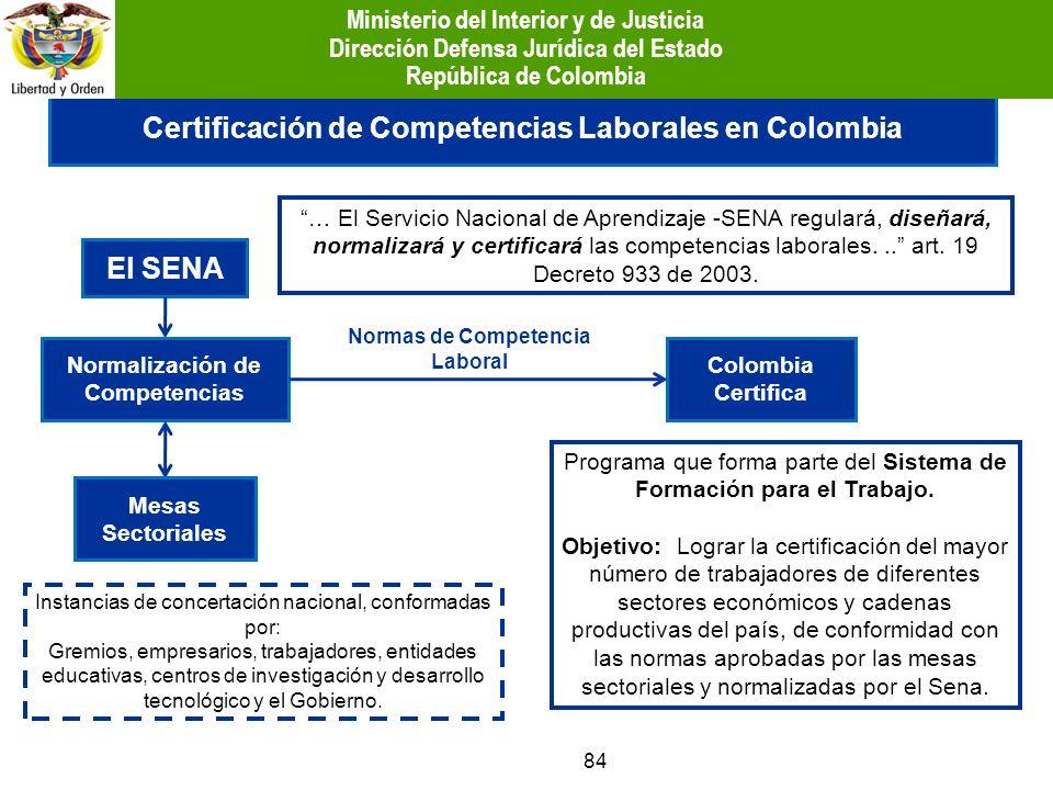 Certificación de Competencias Laborales en Colombia El SENA