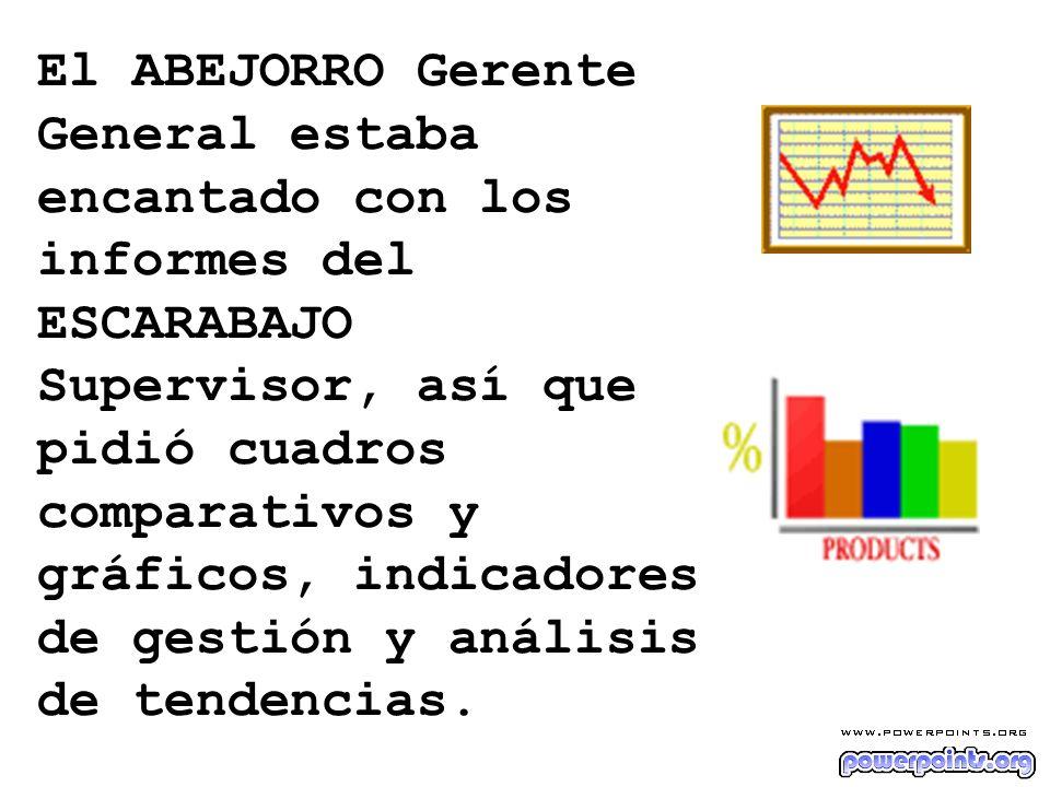 El ABEJORRO Gerente General estaba encantado con los informes del ESCARABAJO Supervisor, así que pidió cuadros comparativos y gráficos, indicadores de gestión y análisis de tendencias.