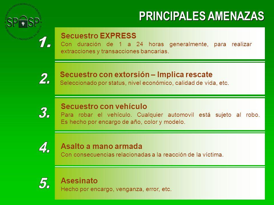 PRINCIPALES AMENAZAS Secuestro EXPRESS 1.