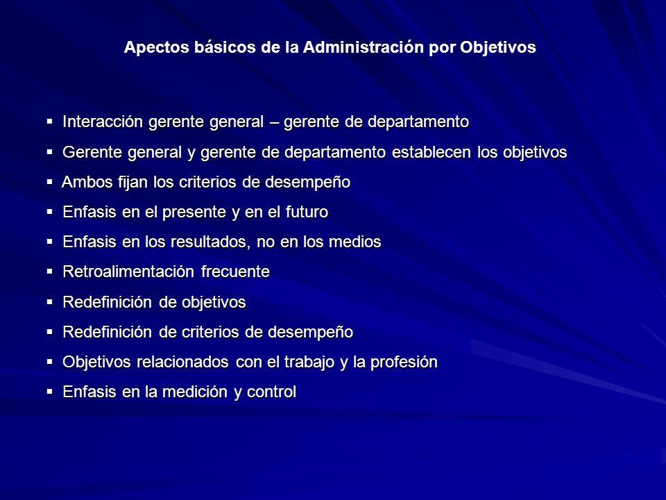 Apectos básicos de la Administración por Objetivos