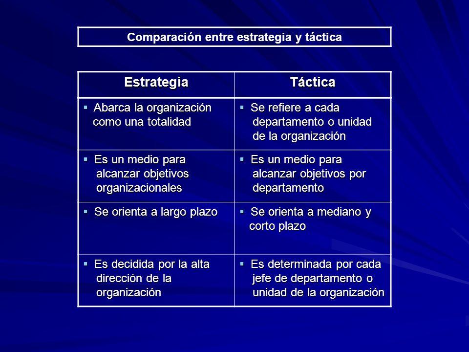 Comparación entre estrategia y táctica