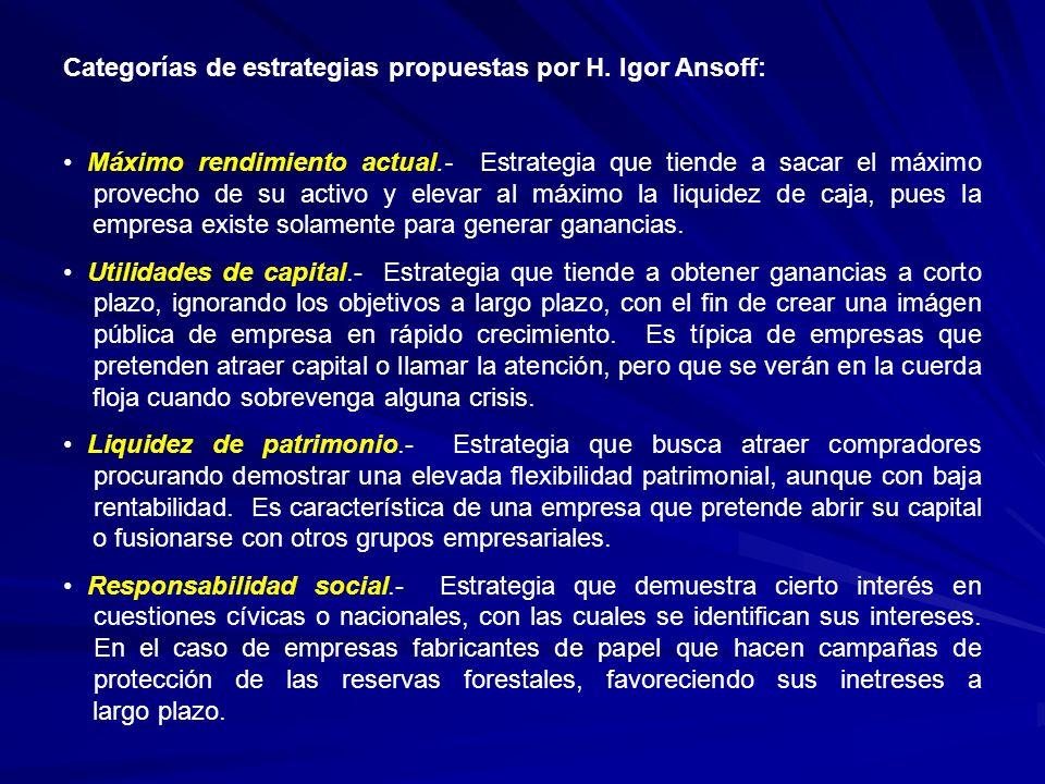 Categorías de estrategias propuestas por H. Igor Ansoff: