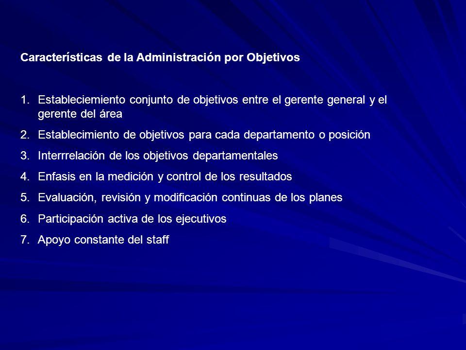 Características de la Administración por Objetivos
