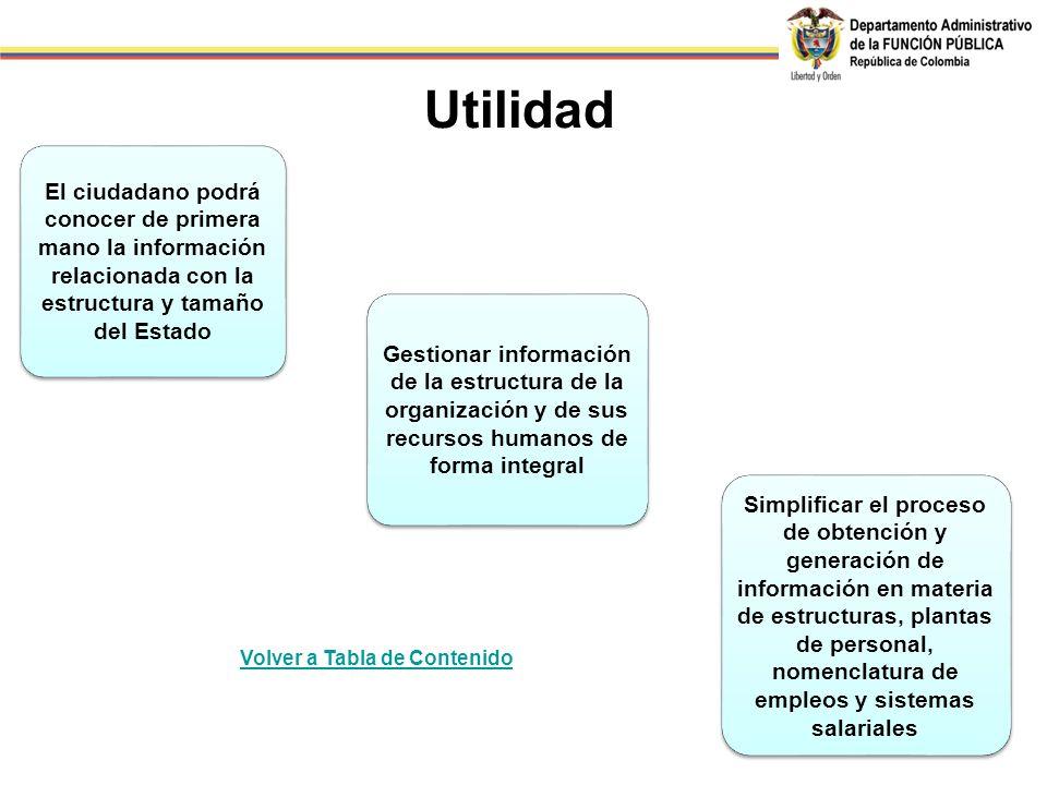 Utilidad El ciudadano podrá conocer de primera mano la información relacionada con la estructura y tamaño del Estado.