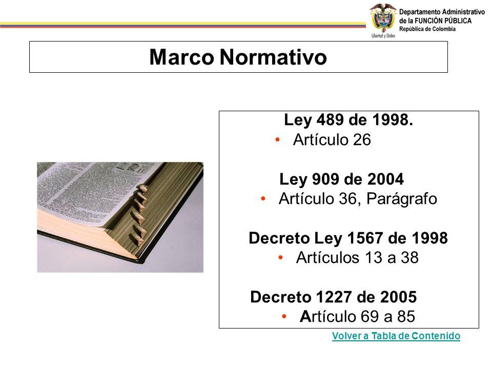 Marco Normativo Ley 489 de 1998. Artículo 26 Ley 909 de 2004