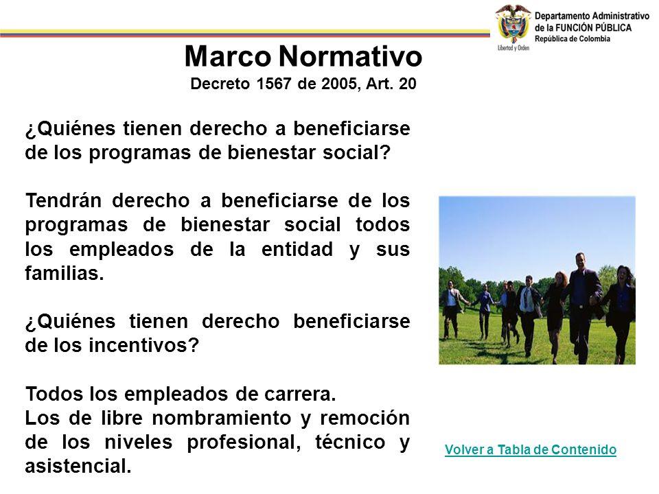 Marco Normativo Decreto 1567 de 2005, Art. 20