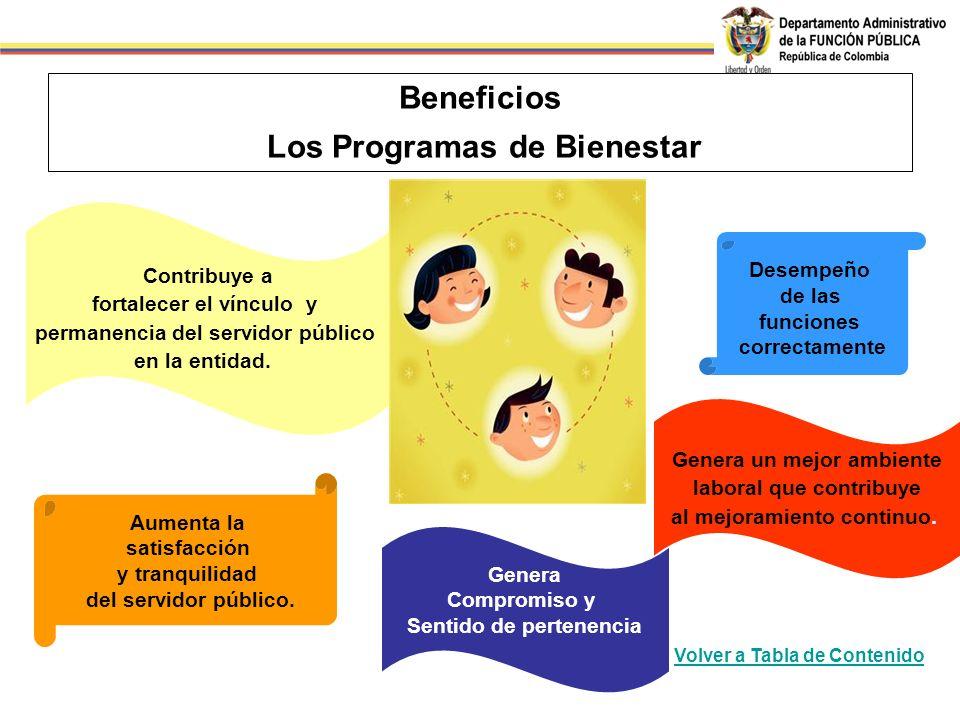 Beneficios Los Programas de Bienestar