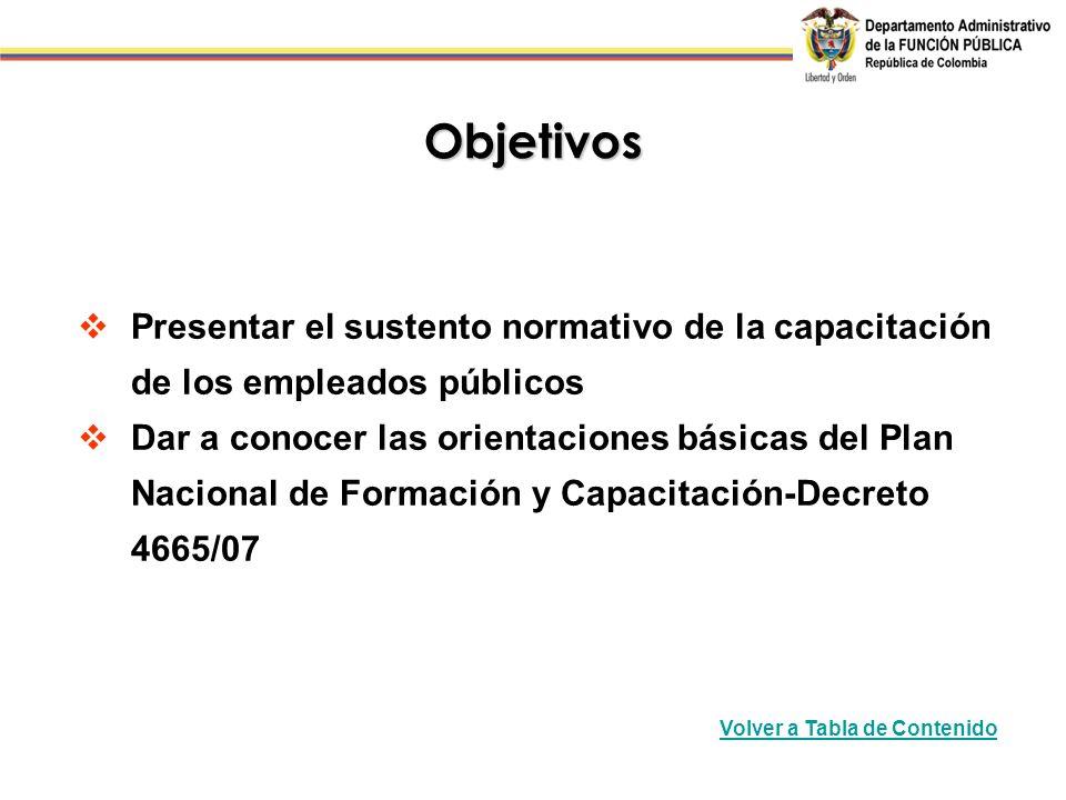 Objetivos Presentar el sustento normativo de la capacitación de los empleados públicos.