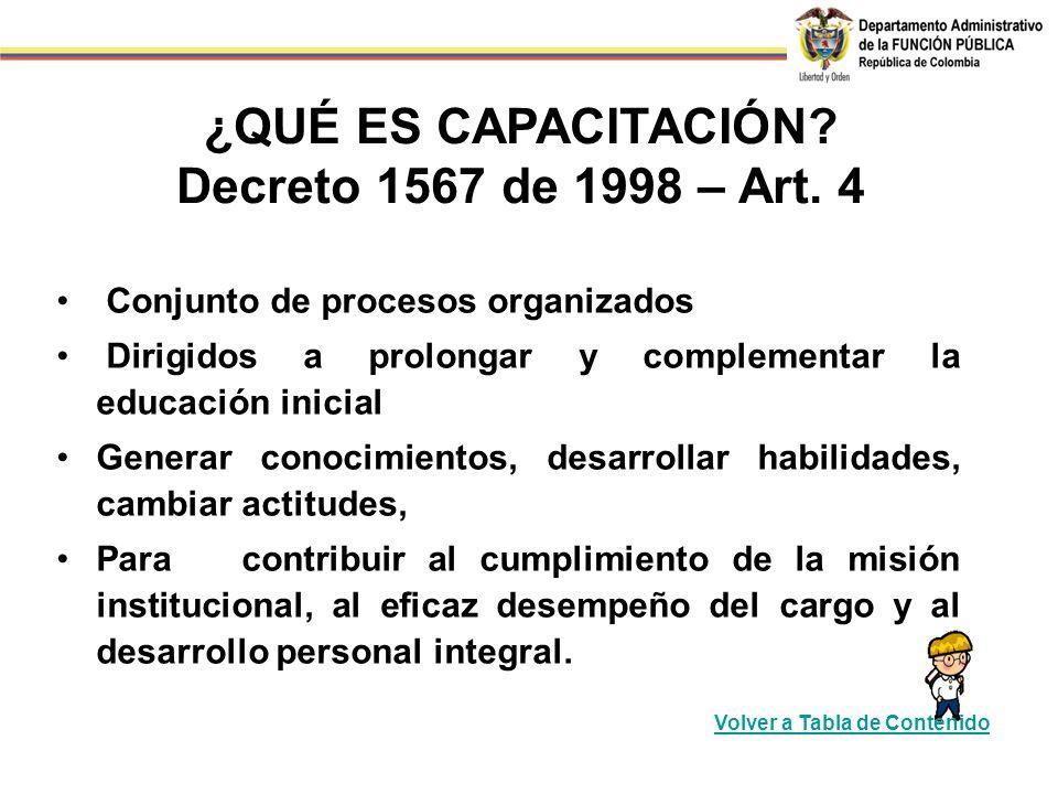 ¿QUÉ ES CAPACITACIÓN Decreto 1567 de 1998 – Art. 4