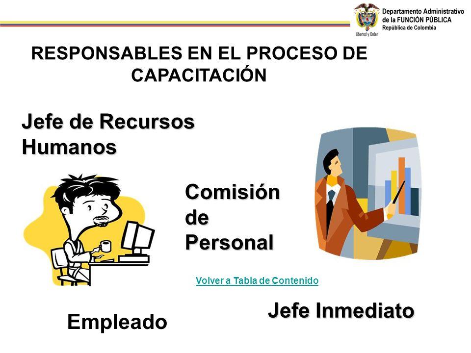 RESPONSABLES EN EL PROCESO DE CAPACITACIÓN