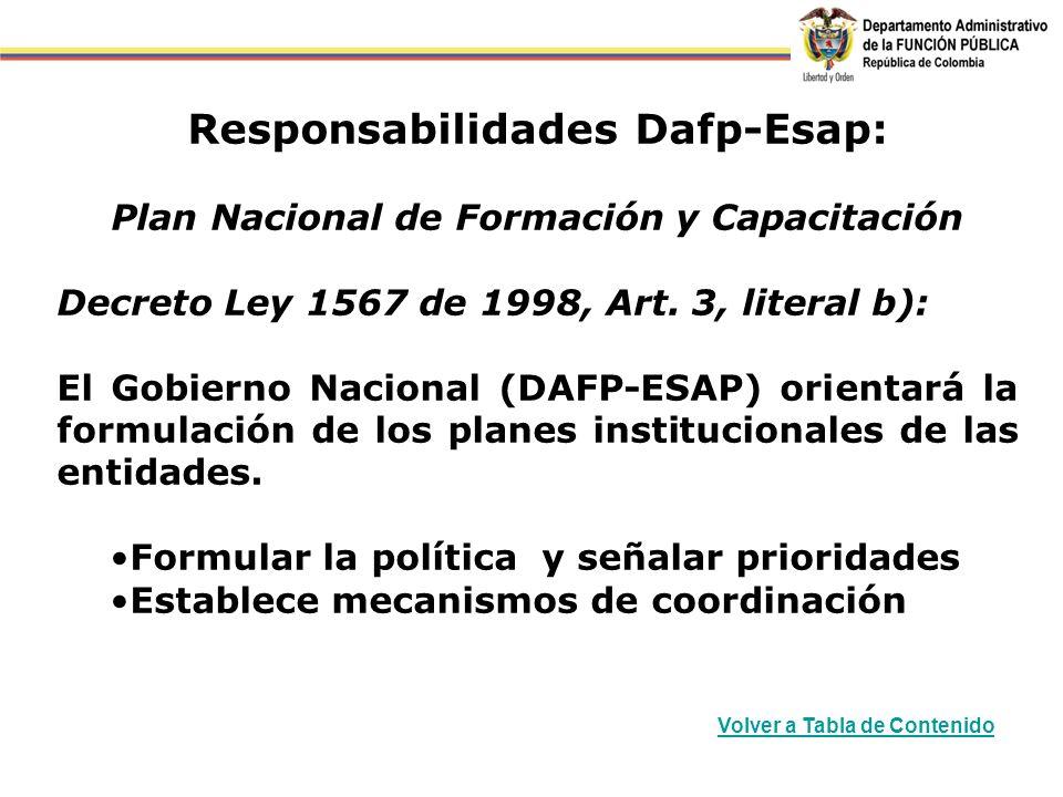 Responsabilidades Dafp-Esap: Plan Nacional de Formación y Capacitación