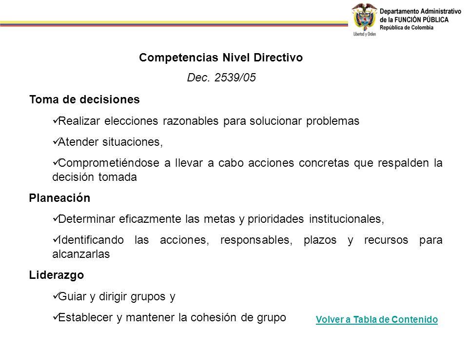 Competencias Nivel Directivo