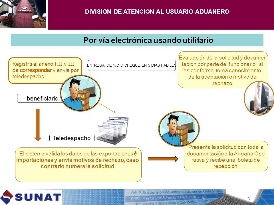 DIVISION DE ATENCION AL USUARIO ADUANERO