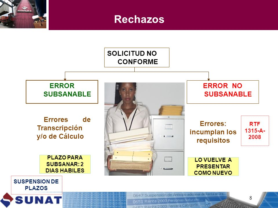 Rechazos SOLICITUD NO CONFORME ERROR SUBSANABLE ERROR NO SUBSANABLE