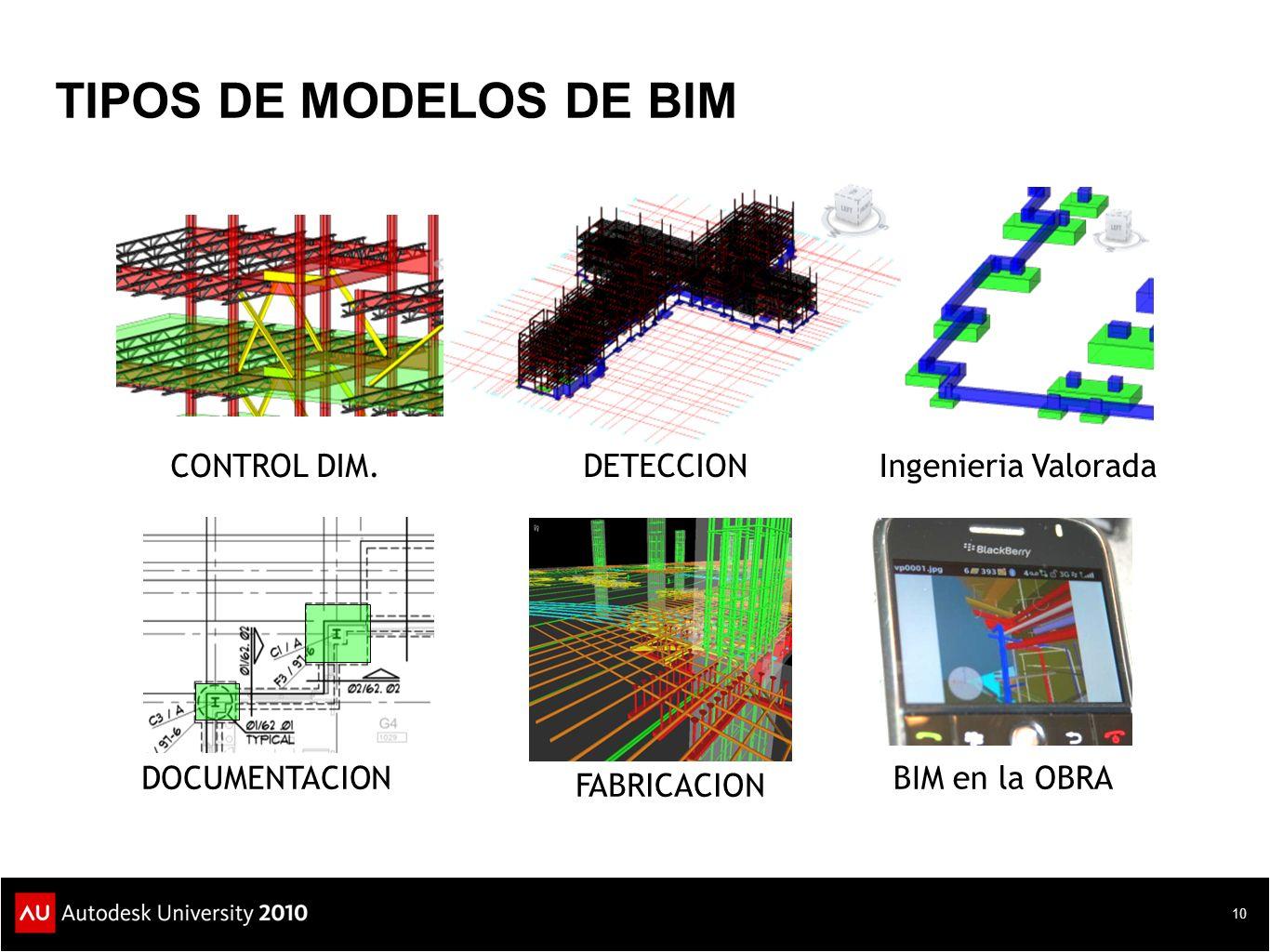 TIPOS DE MODELOS DE BIM DETECCION Ingenieria Valorada CONTROL DIM.