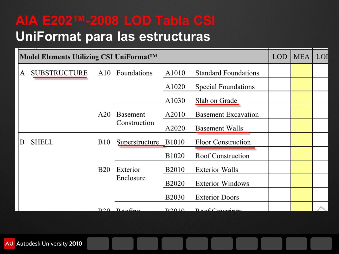 AIA E202™-2008 LOD Tabla CSI UniFormat para las estructuras