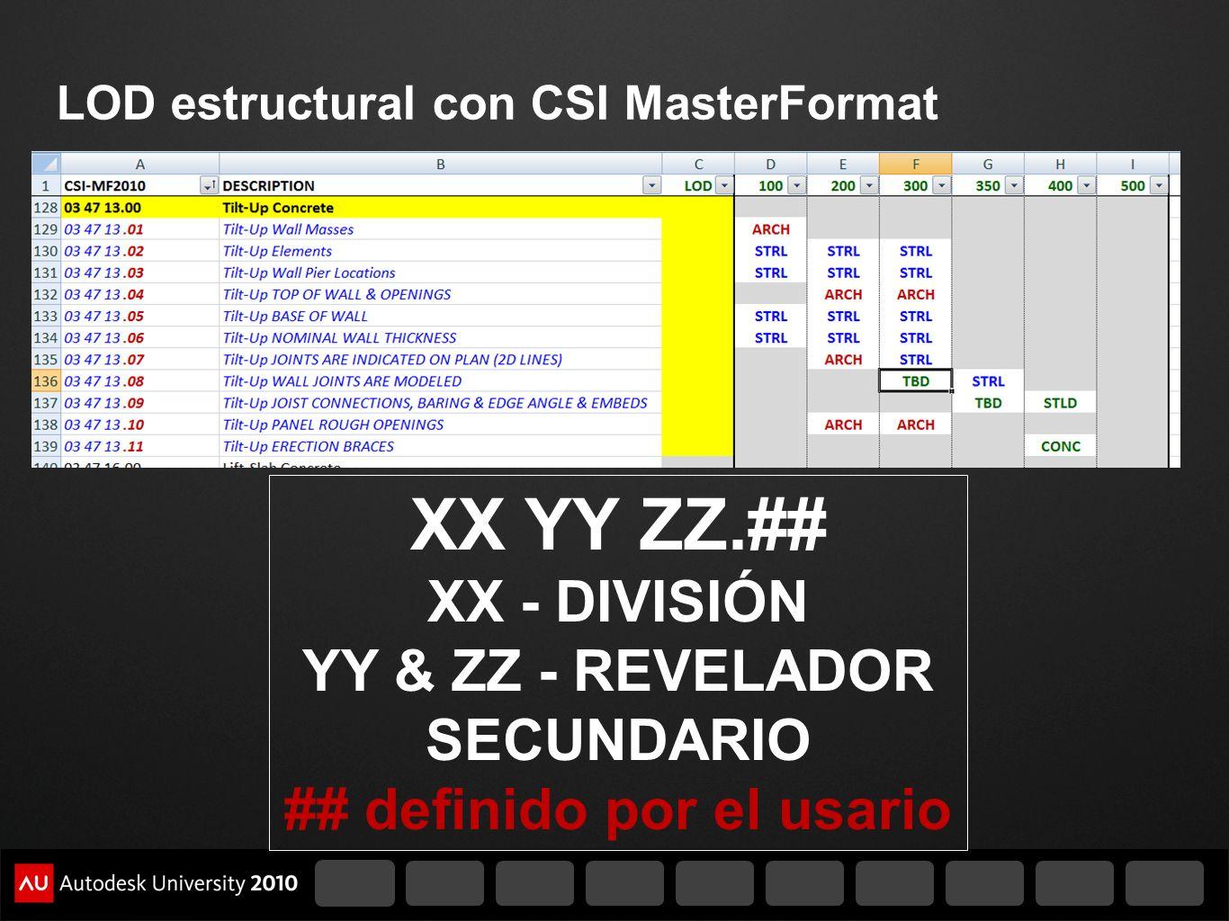LOD estructural con CSI MasterFormat