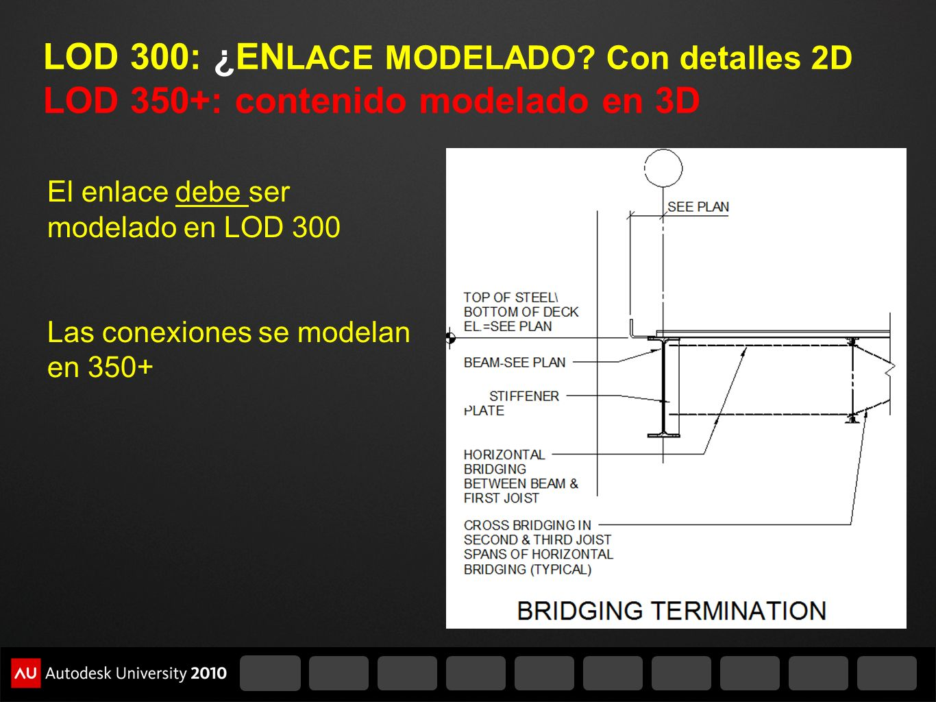 LOD 300: ¿ENLACE MODELADO Con detalles 2D LOD 350+: contenido modelado en 3D