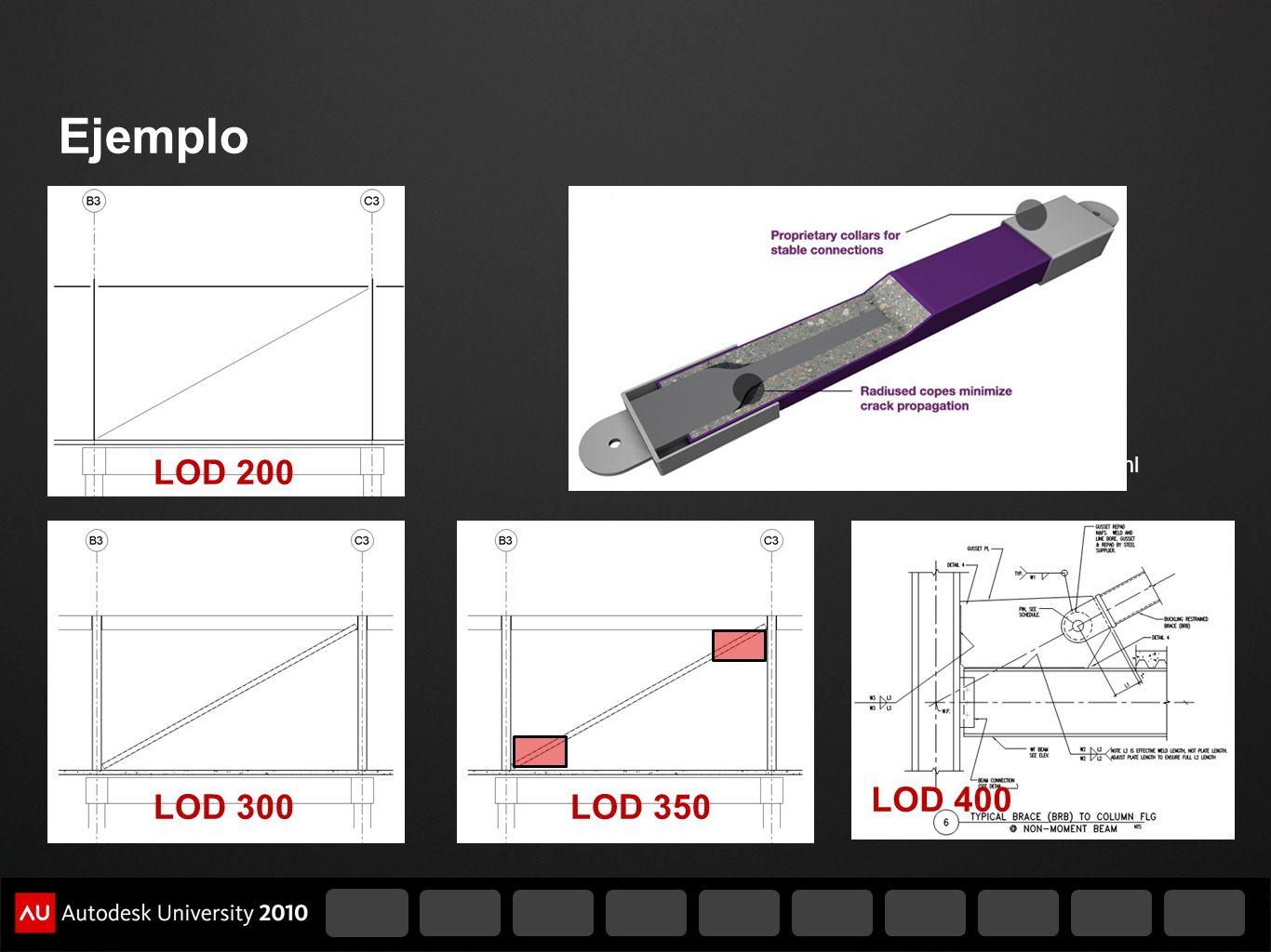 Ejemplo LOD 200 http://www.starseismic.net/products.html LOD 300 LOD 350 LOD 400