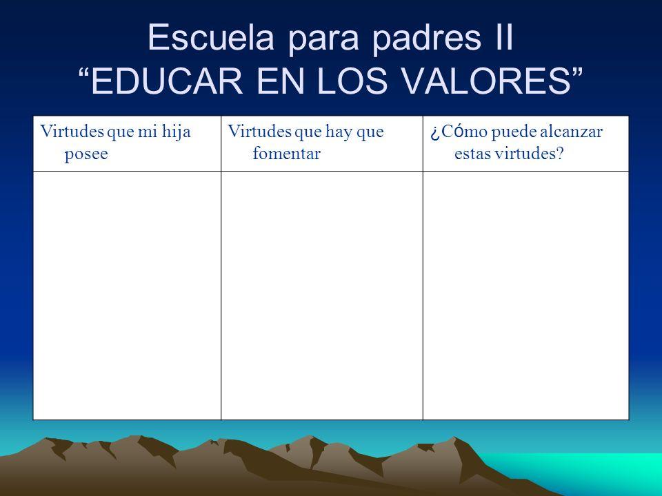 Escuela para padres II EDUCAR EN LOS VALORES