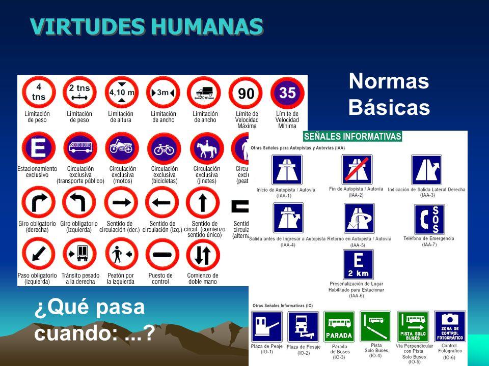 VIRTUDES HUMANAS Normas Básicas ¿Qué pasa cuando: ...