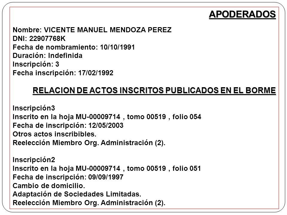 APODERADOS RELACION DE ACTOS INSCRITOS PUBLICADOS EN EL BORME