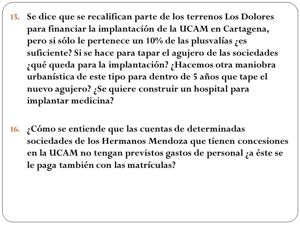 Se dice que se recalifican parte de los terrenos Los Dolores para financiar la implantación de la UCAM en Cartagena, pero si sólo le pertenece un 10% de las plusvalías ¿es suficiente Si se hace para tapar el agujero de las sociedades ¿qué queda para la implantación ¿Hacemos otra maniobra urbanística de este tipo para dentro de 5 años que tape el nuevo agujero ¿Se quiere construir un hospital para implantar medicina