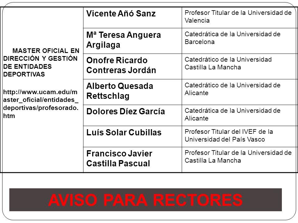 AVISO PARA RECTORES Vicente Añó Sanz Mª Teresa Anguera Argilaga