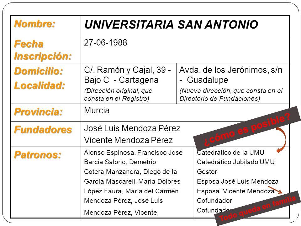 UNIVERSITARIA SAN ANTONIO