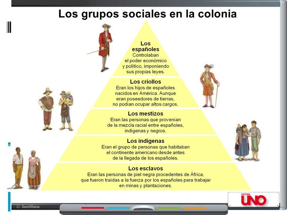 Los grupos sociales en la colonia