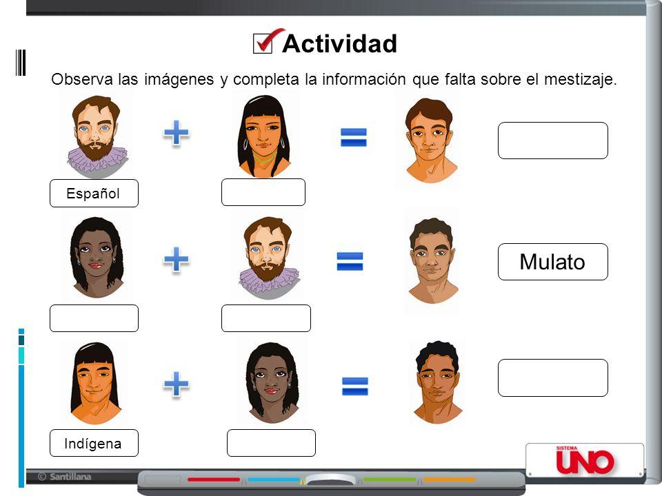Actividad Observa las imágenes y completa la información que falta sobre el mestizaje. Español. Mulato.