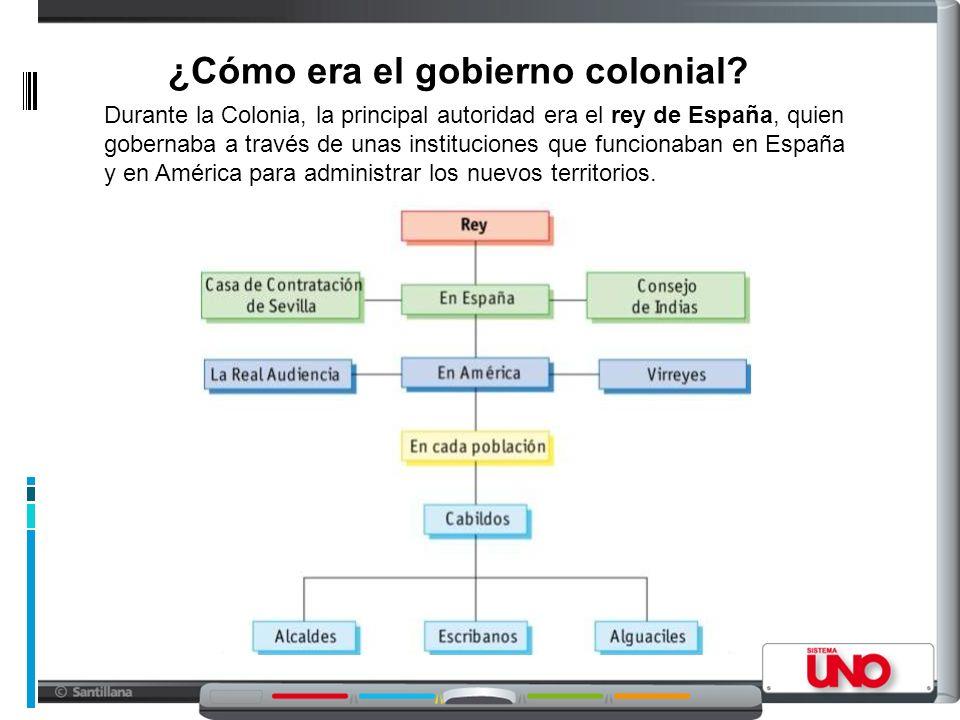 ¿Cómo era el gobierno colonial