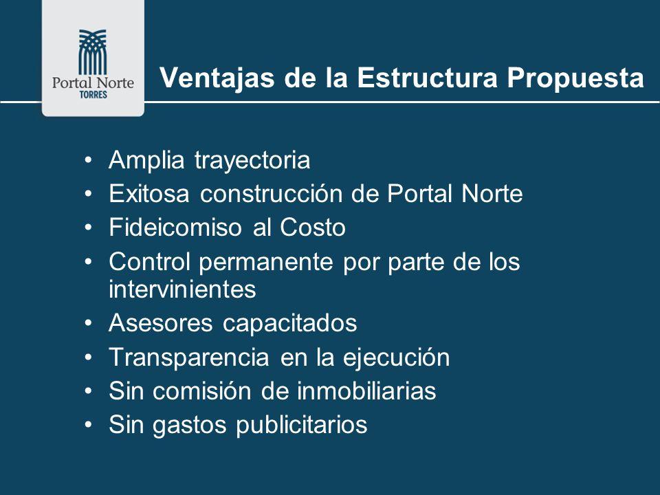 Ventajas de la Estructura Propuesta