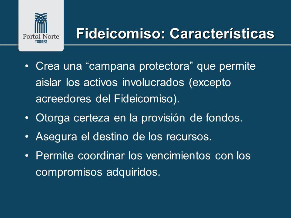 Fideicomiso: Características