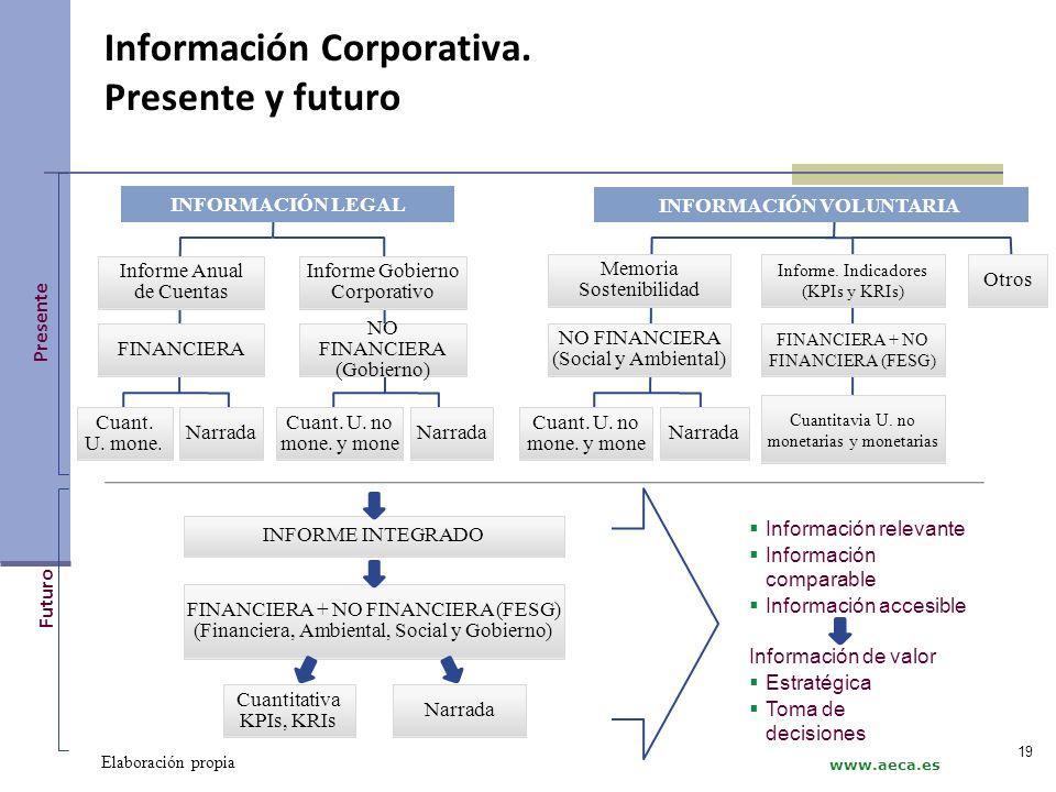 Información Corporativa. Presente y futuro