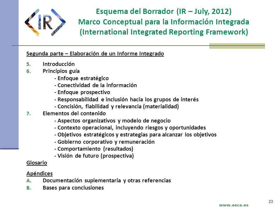 Esquema del Borrador (IR – July, 2012)