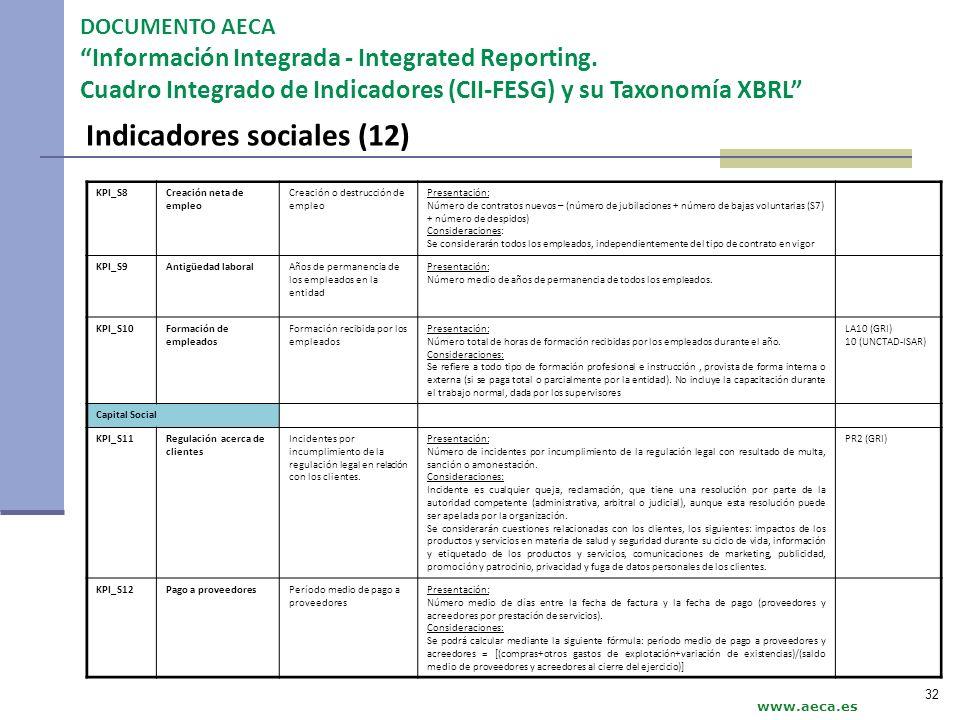 Indicadores sociales (12)
