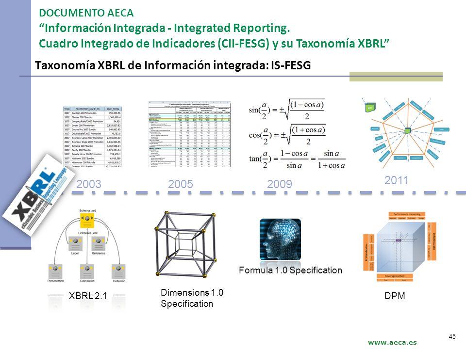 Taxonomía XBRL de Información integrada: IS-FESG