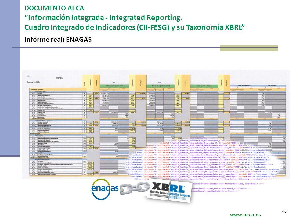 DOCUMENTO AECA Información Integrada - Integrated Reporting. Cuadro Integrado de Indicadores (CII-FESG) y su Taxonomía XBRL