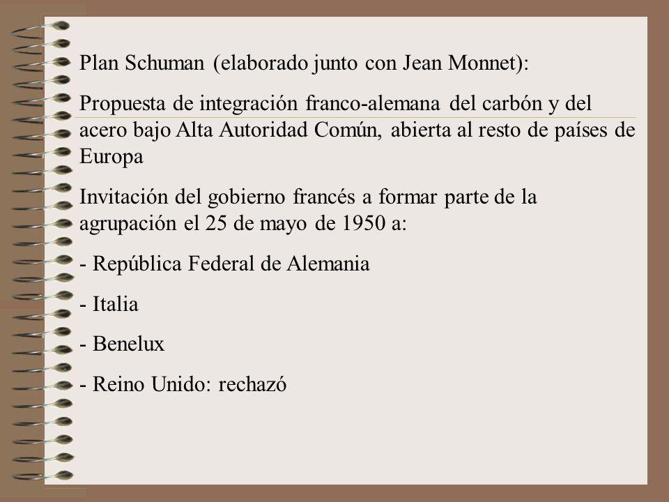 Plan Schuman (elaborado junto con Jean Monnet):