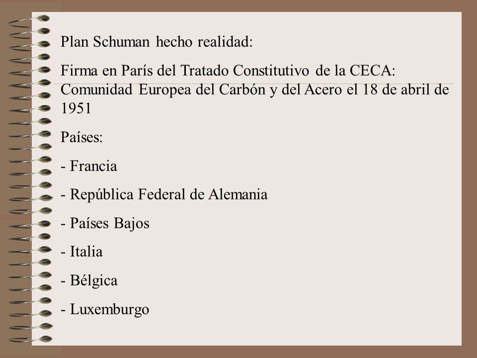 Plan Schuman hecho realidad: