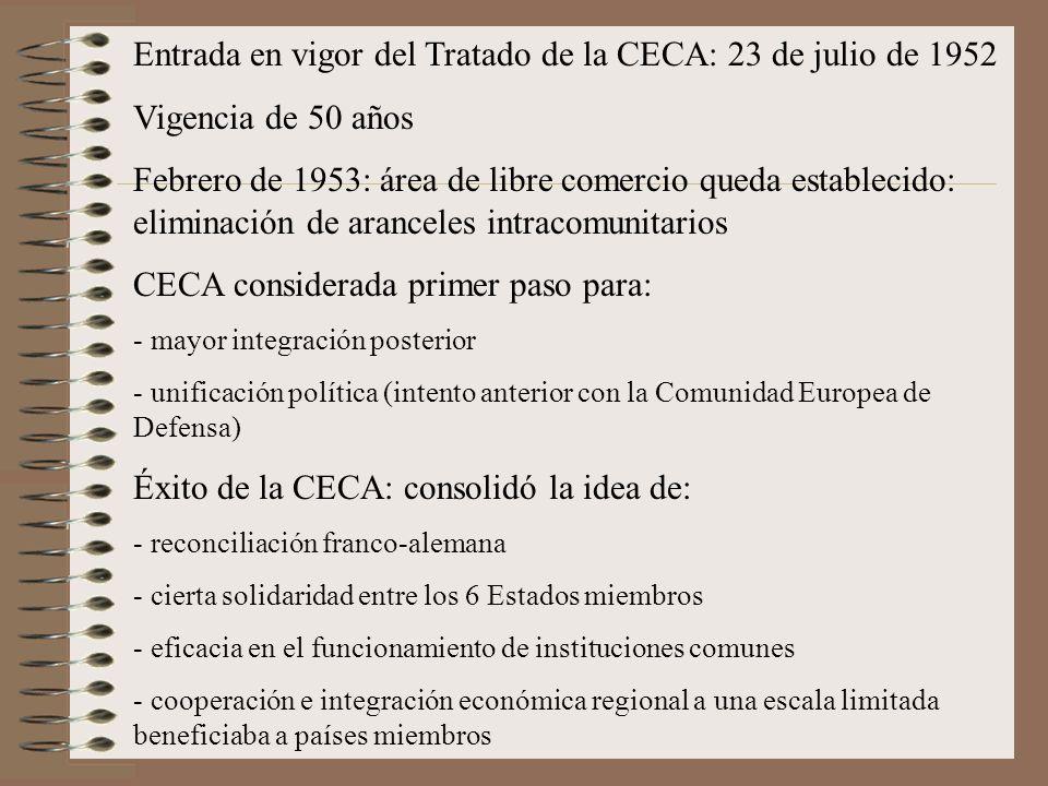 Entrada en vigor del Tratado de la CECA: 23 de julio de 1952